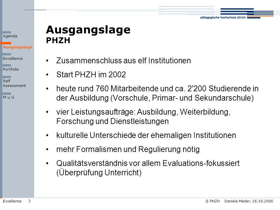 Ausgangslage PHZH Zusammenschluss aus elf Institutionen