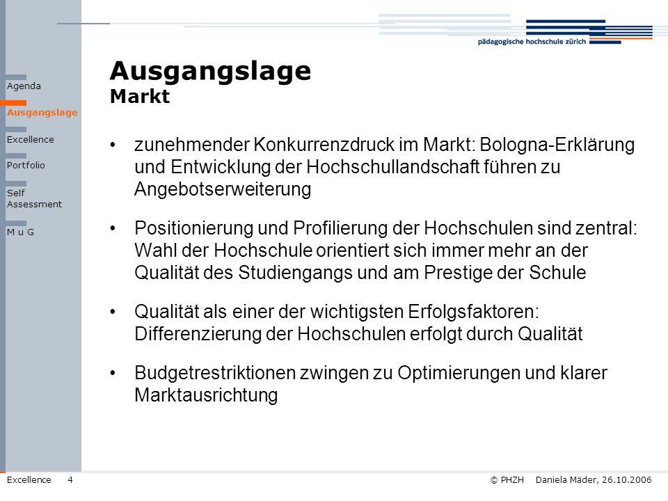 Ausgangslage Markt Agenda. Ausgangslage. Excellence.