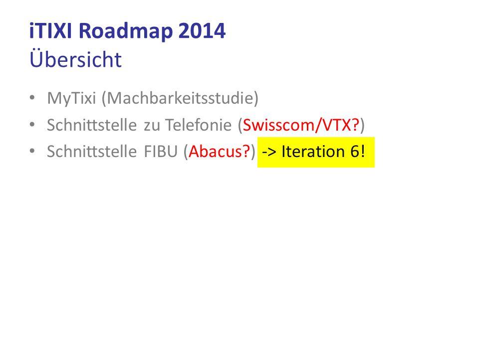 iTIXI Roadmap 2014 Übersicht
