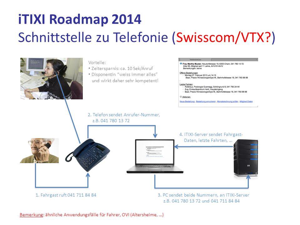 iTIXI Roadmap 2014 Schnittstelle zu Telefonie (Swisscom/VTX )