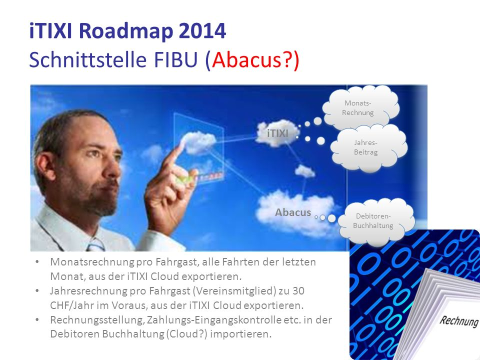 iTIXI Roadmap 2014 Schnittstelle FIBU (Abacus )