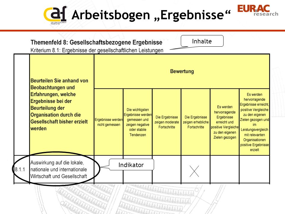 """Arbeitsbogen """"Ergebnisse"""