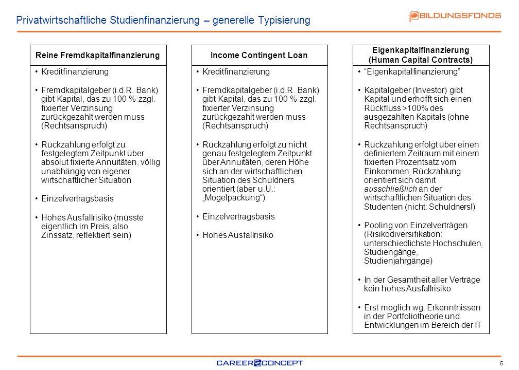 Privatwirtschaftliche Studienfinanzierung – generelle Typisierung