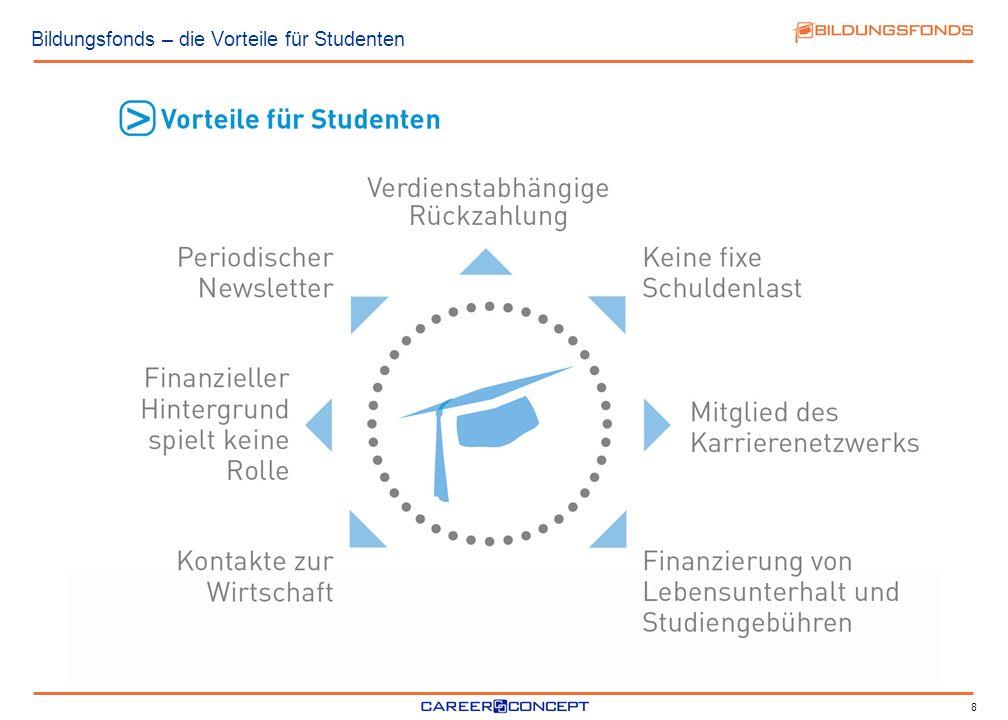 Bildungsfonds – die Vorteile für Studenten