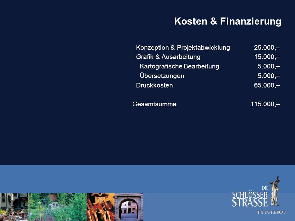 Kosten & Finanzierung Konzeption & Projektabwicklung 25.000,–