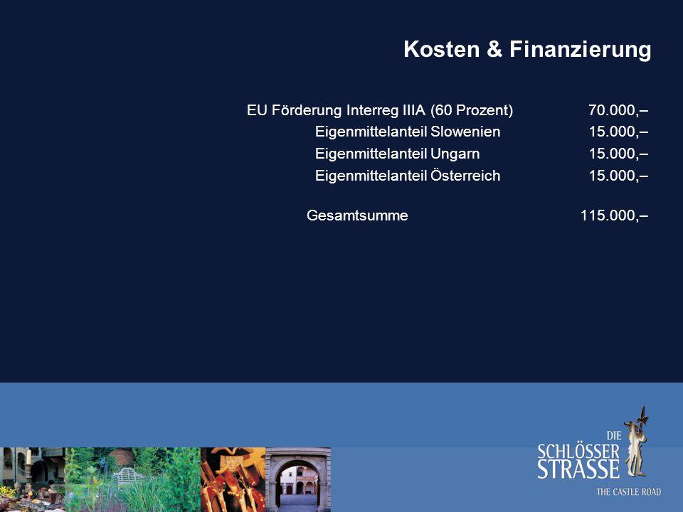 Kosten & Finanzierung EU Förderung Interreg IIIA (60 Prozent) 70.000,–