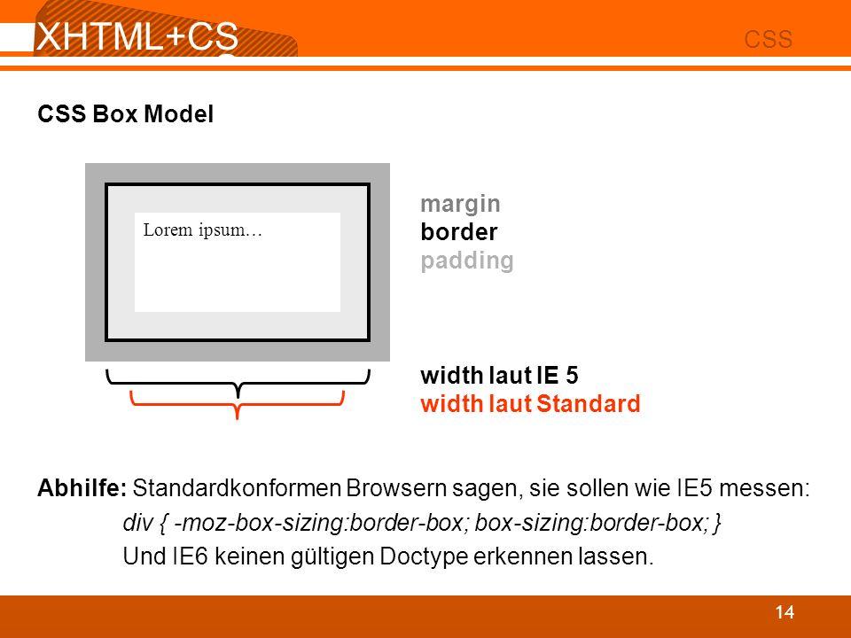 XHTML+CSS CSS CSS Box Model margin border padding