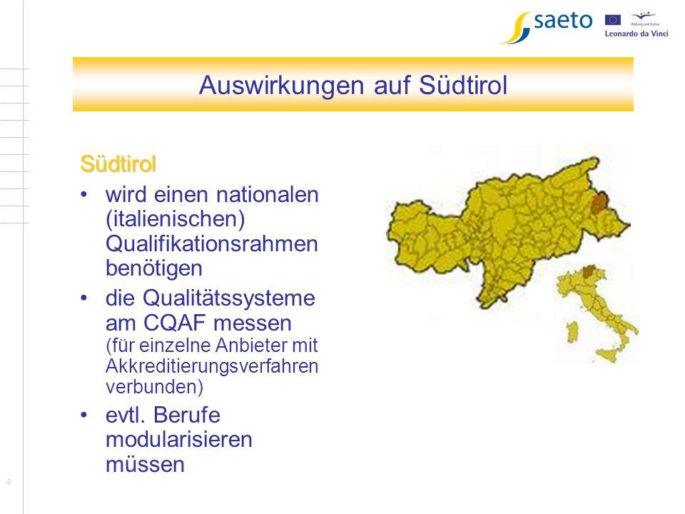 Auswirkungen auf Südtirol