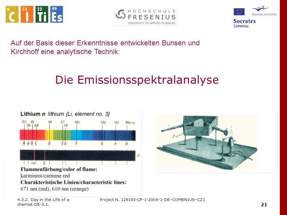 Die Emissionsspektralanalyse