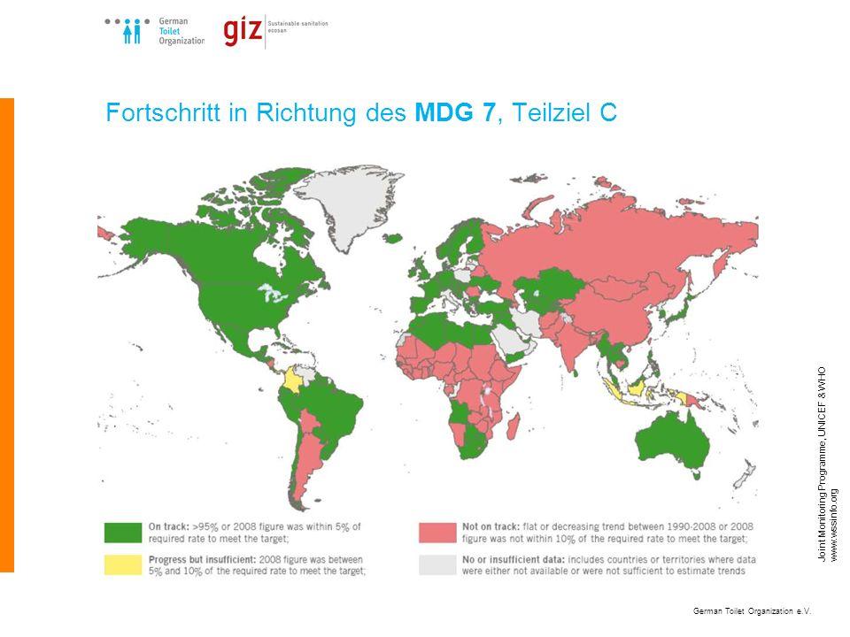 Fortschritt in Richtung des MDG 7, Teilziel C