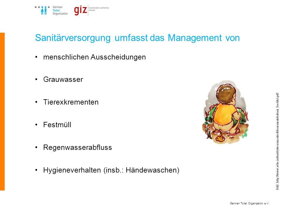 Sanitärversorgung umfasst das Management von