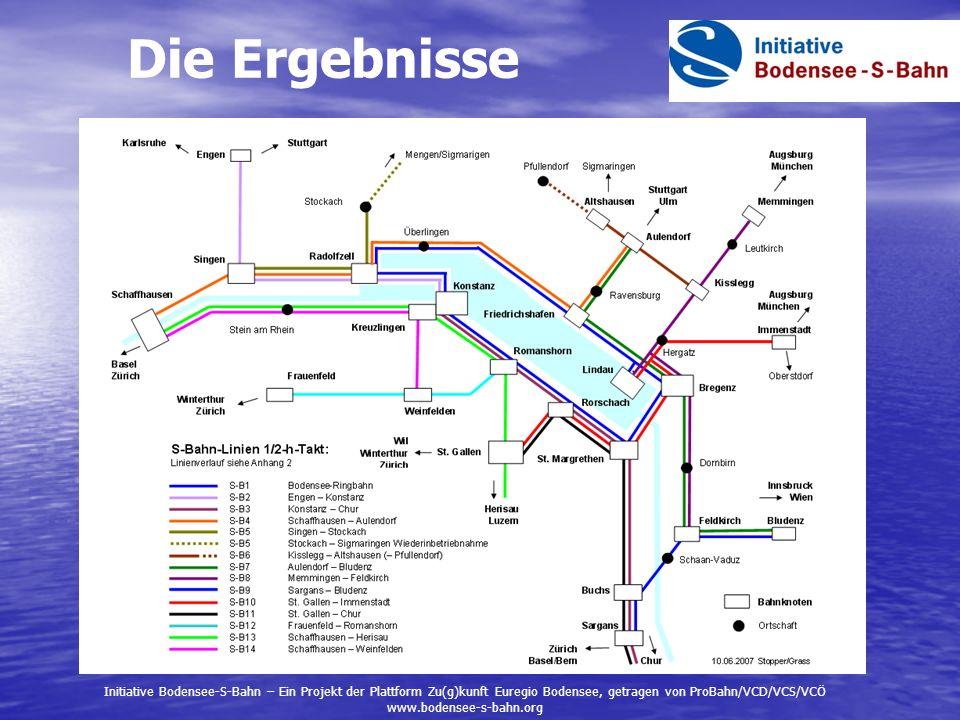 Die Ergebnisse Initiative Bodensee-S-Bahn – Ein Projekt der Plattform Zu(g)kunft Euregio Bodensee, getragen von ProBahn/VCD/VCS/VCÖ.