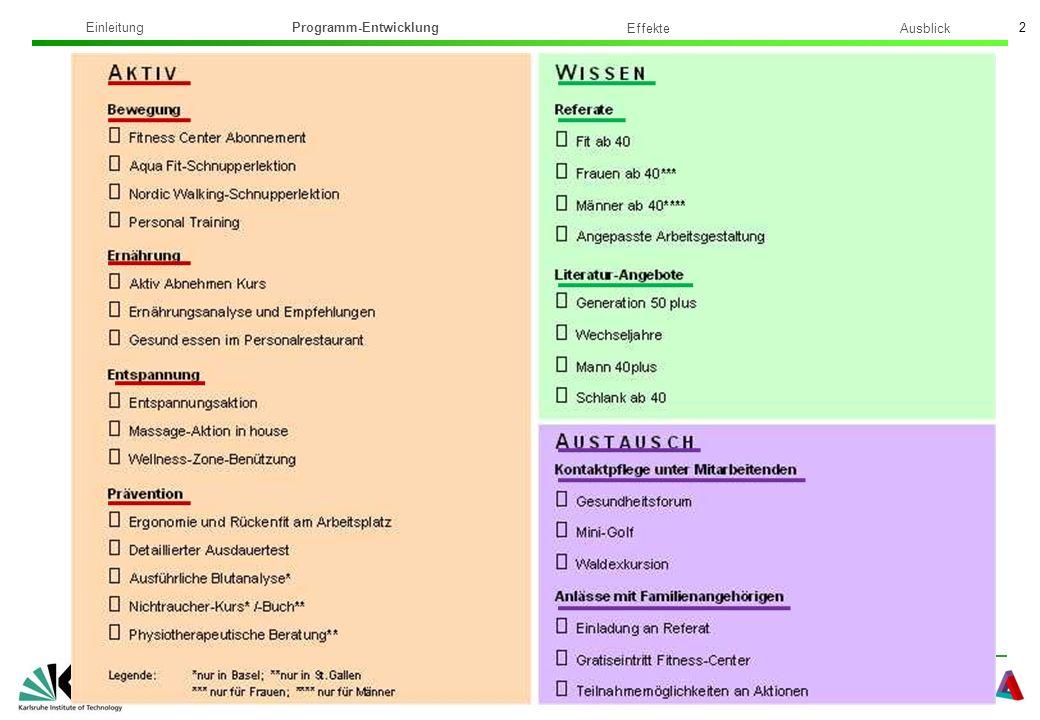 Programm-Entwicklung