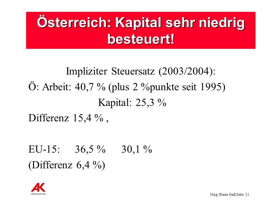 Österreich: Kapital sehr niedrig besteuert!