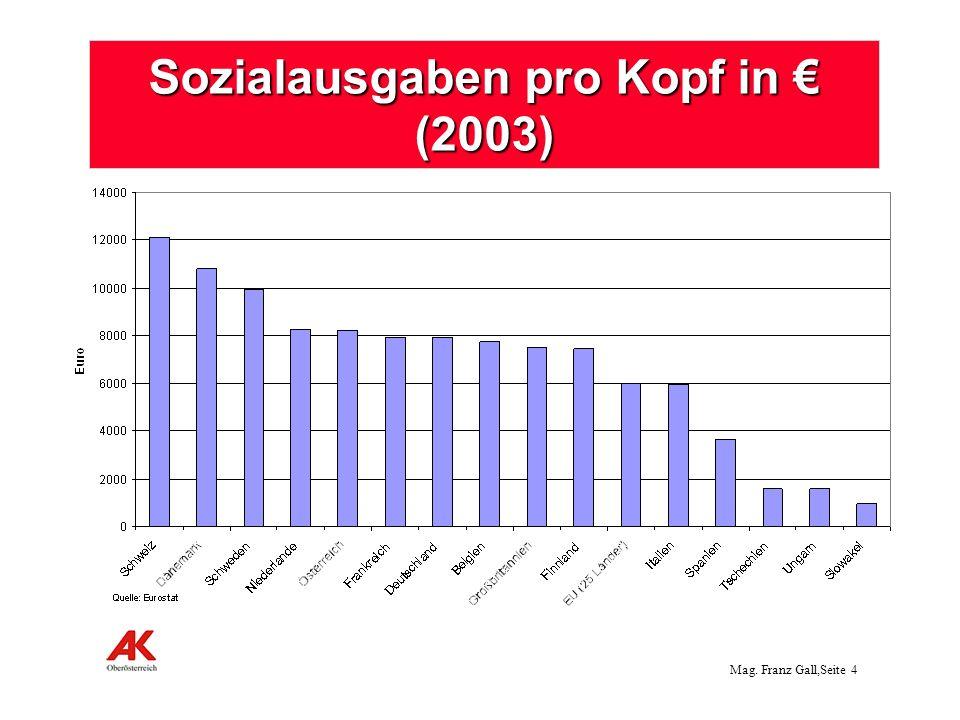 Sozialausgaben pro Kopf in € (2003)