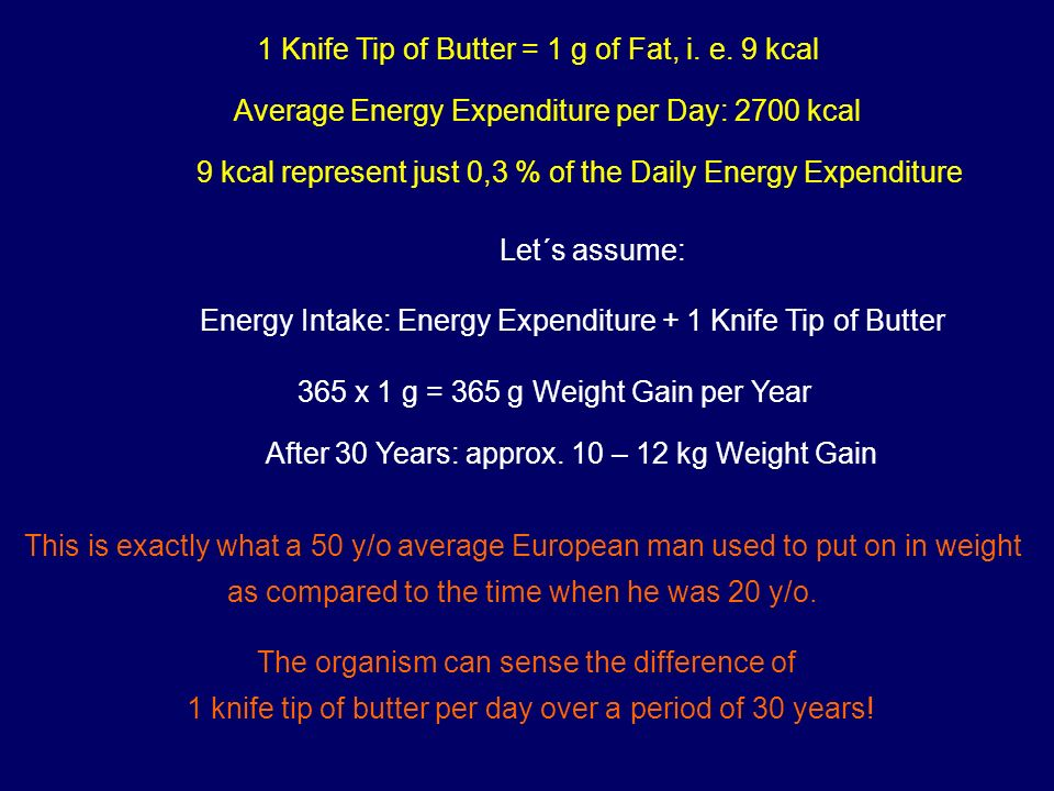 1 Knife Tip of Butter = 1 g of Fat, i. e. 9 kcal