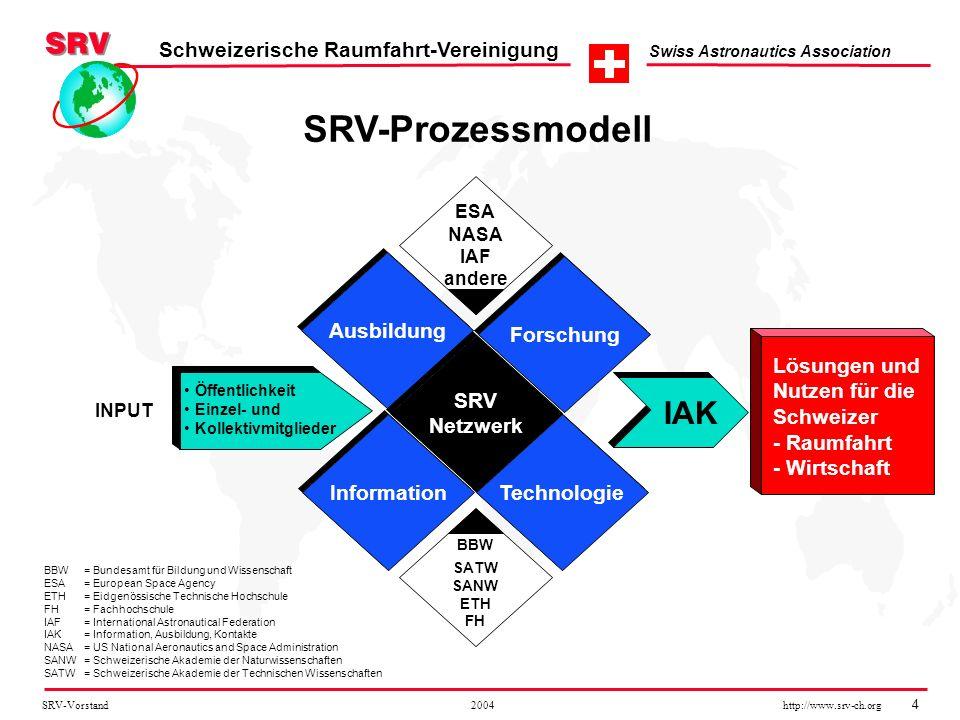 SRV-Prozessmodell IAK Ausbildung Forschung Lösungen und Nutzen für die