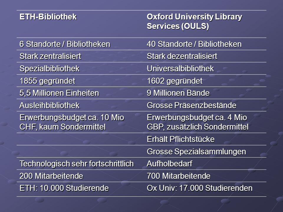 ETH-Bibliothek Oxford University Library Services (OULS) 6 Standorte / Bibliotheken. 40 Standorte / Bibliotheken.