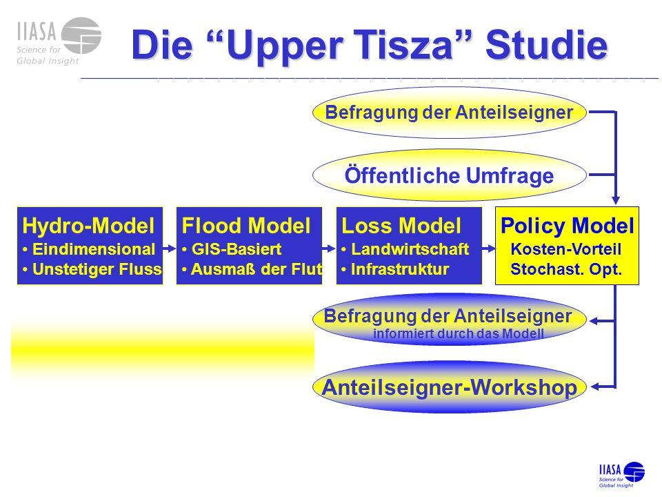 Die Upper Tisza Studie