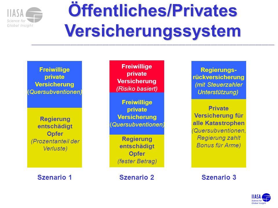 Öffentliches/Privates