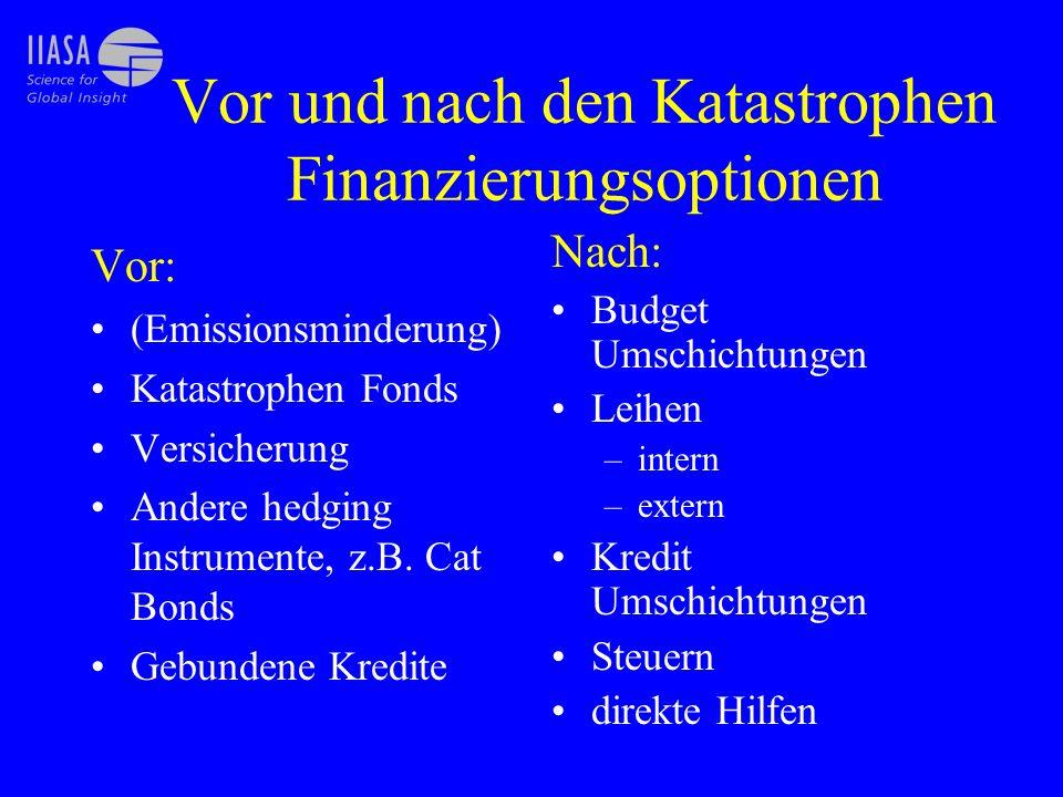 Vor und nach den Katastrophen Finanzierungsoptionen