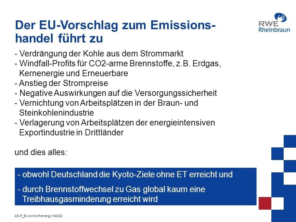 Der EU-Vorschlag zum Emissions-handel führt zu