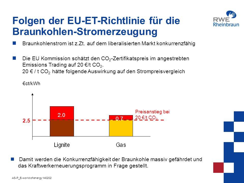 Folgen der EU-ET-Richtlinie für die Braunkohlen-Stromerzeugung