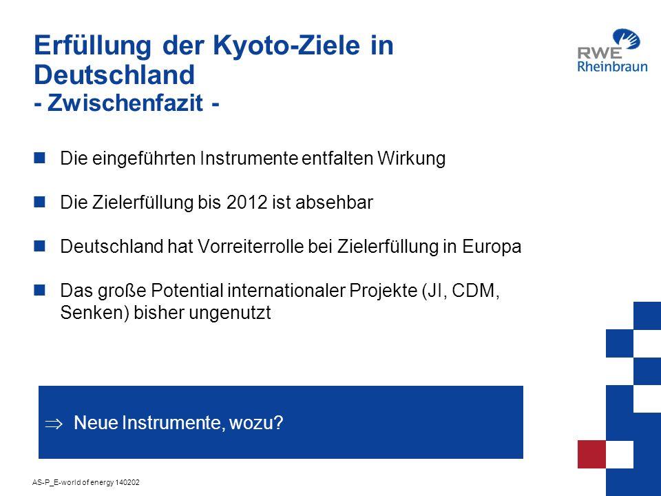Erfüllung der Kyoto-Ziele in Deutschland - Zwischenfazit -