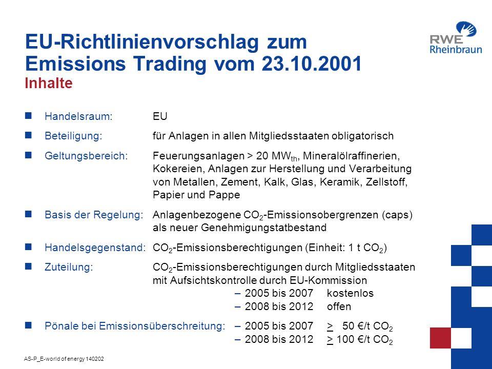 EU-Richtlinienvorschlag zum Emissions Trading vom 23.10.2001 Inhalte