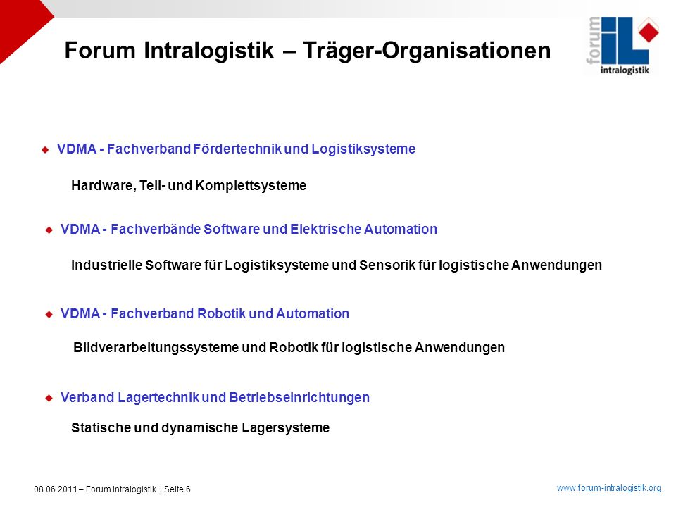 Forum Intralogistik – Träger-Organisationen