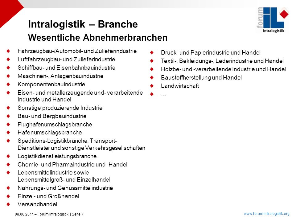 Intralogistik – Branche