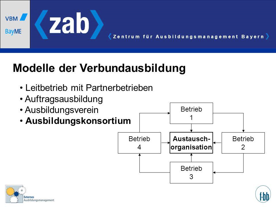 Austausch- organisation