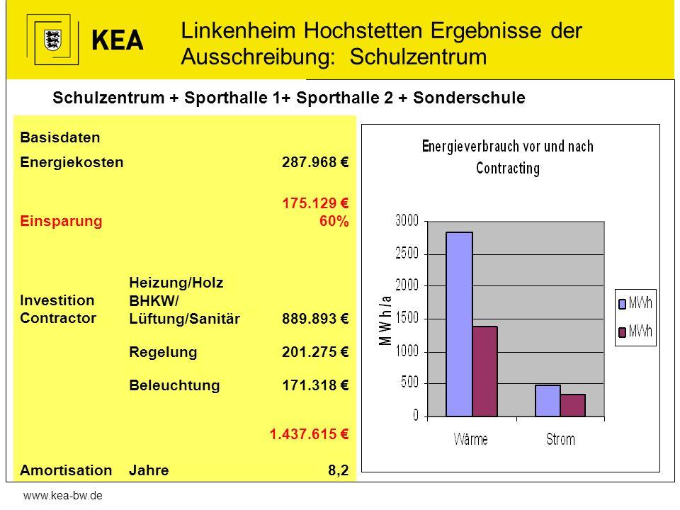 Linkenheim Hochstetten Ergebnisse der Ausschreibung: Schulzentrum