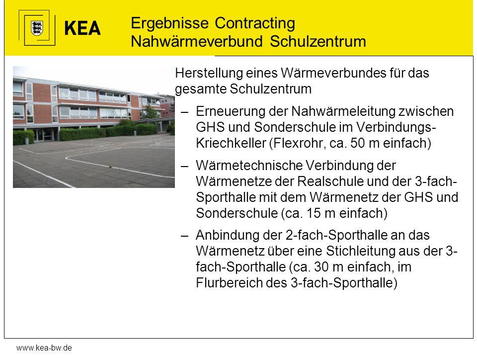 Ergebnisse Contracting Nahwärmeverbund Schulzentrum