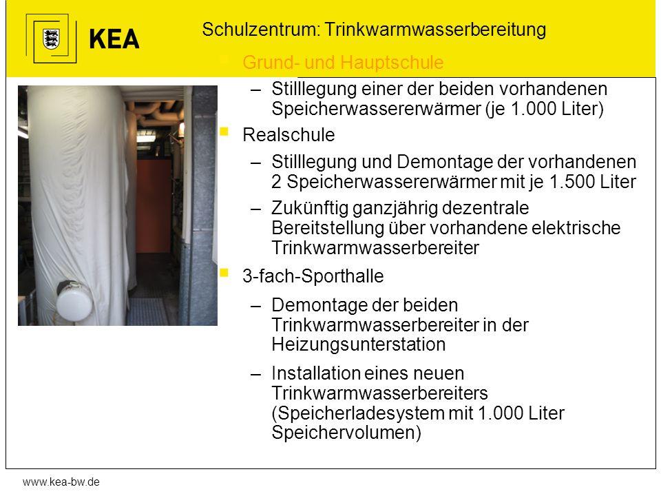 Schulzentrum: Trinkwarmwasserbereitung