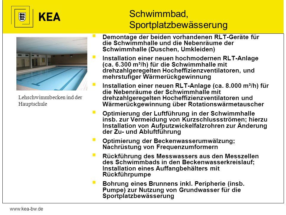Schwimmbad, Sportplatzbewässerung
