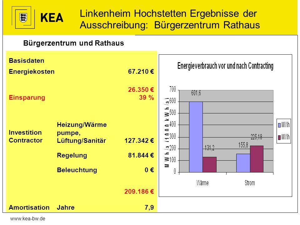 Linkenheim Hochstetten Ergebnisse der Ausschreibung: Bürgerzentrum Rathaus