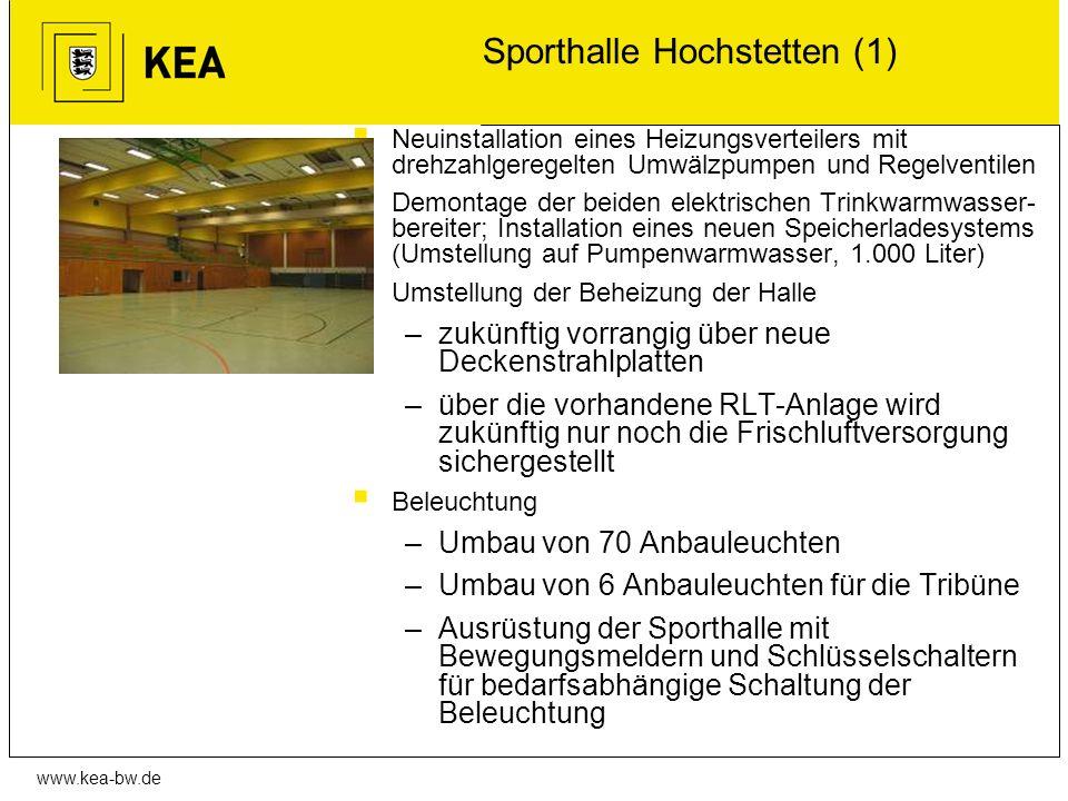 Sporthalle Hochstetten (1)