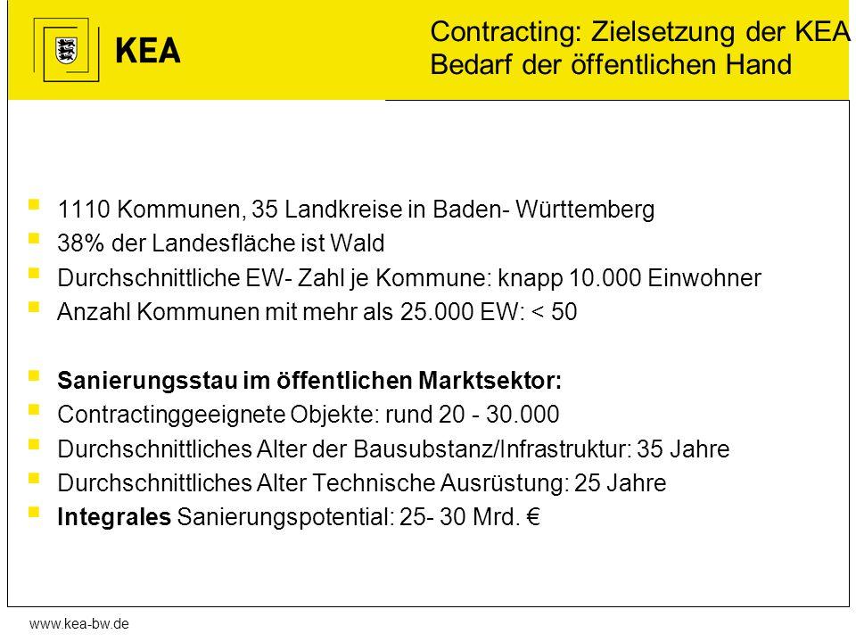 Contracting: Zielsetzung der KEA Bedarf der öffentlichen Hand