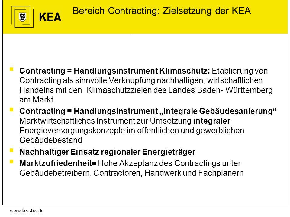 Bereich Contracting: Zielsetzung der KEA