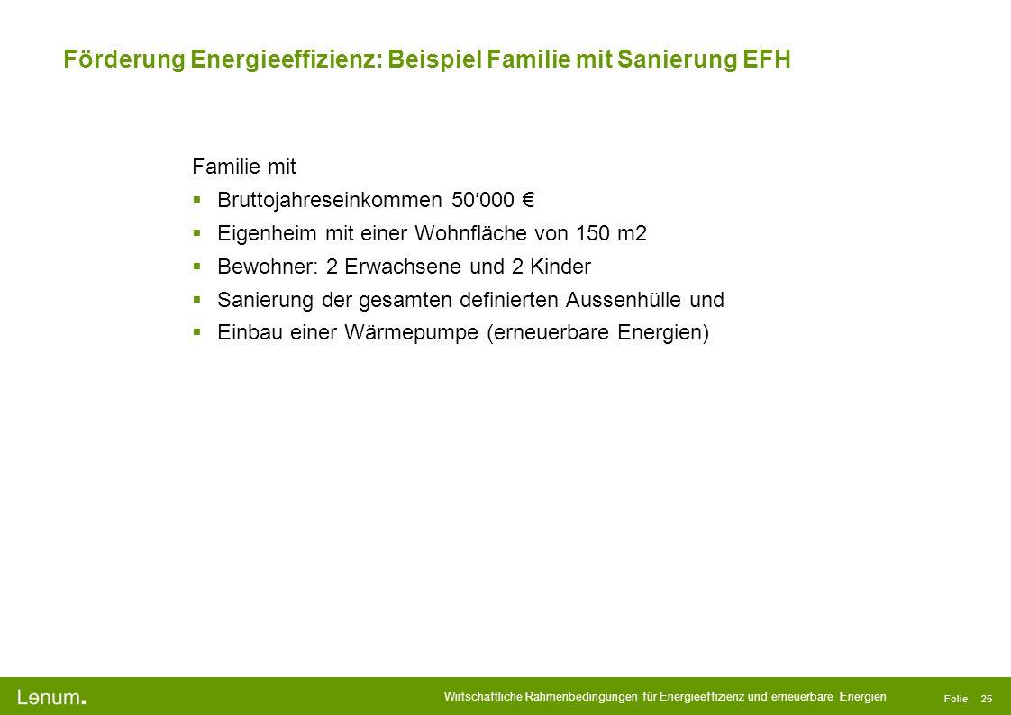 Förderung Energieeffizienz: Beispiel Familie mit Sanierung EFH