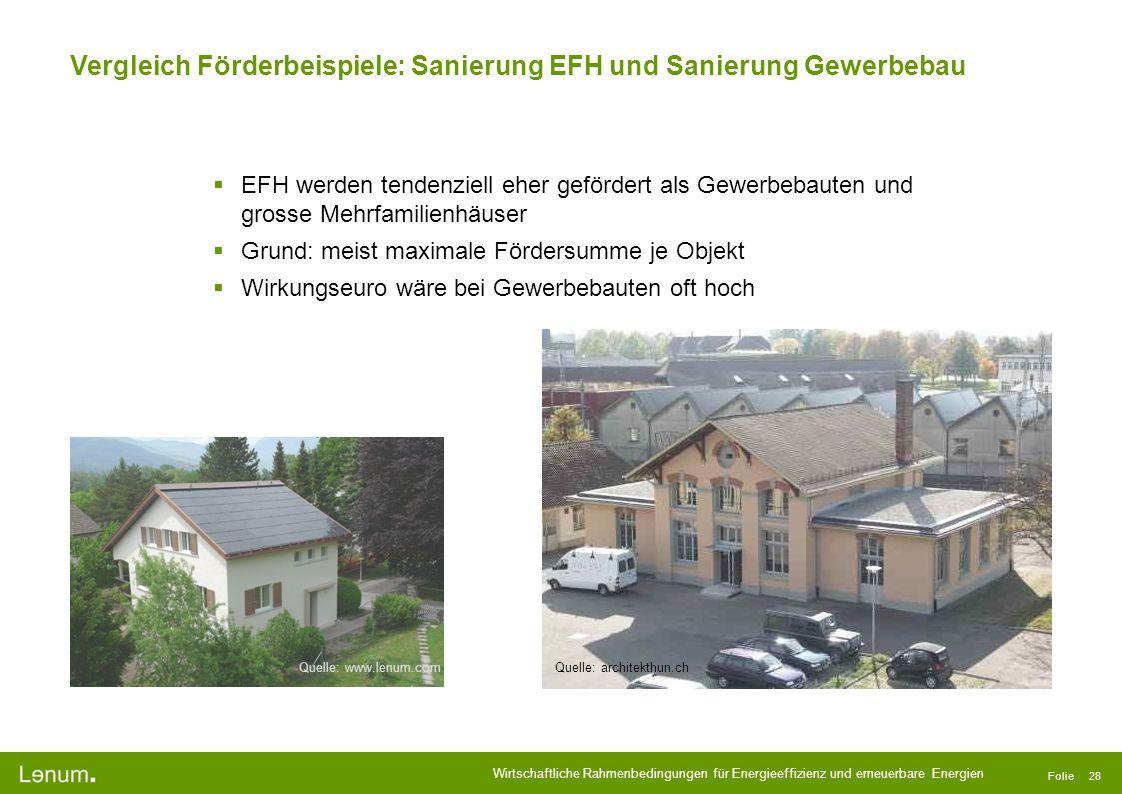 Vergleich Förderbeispiele: Sanierung EFH und Sanierung Gewerbebau