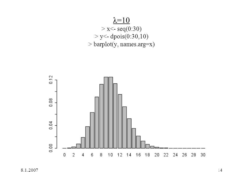 λ=10 > x<- seq(0:30) > y<- dpois(0:30,10) > barplot(y, names.arg=x)
