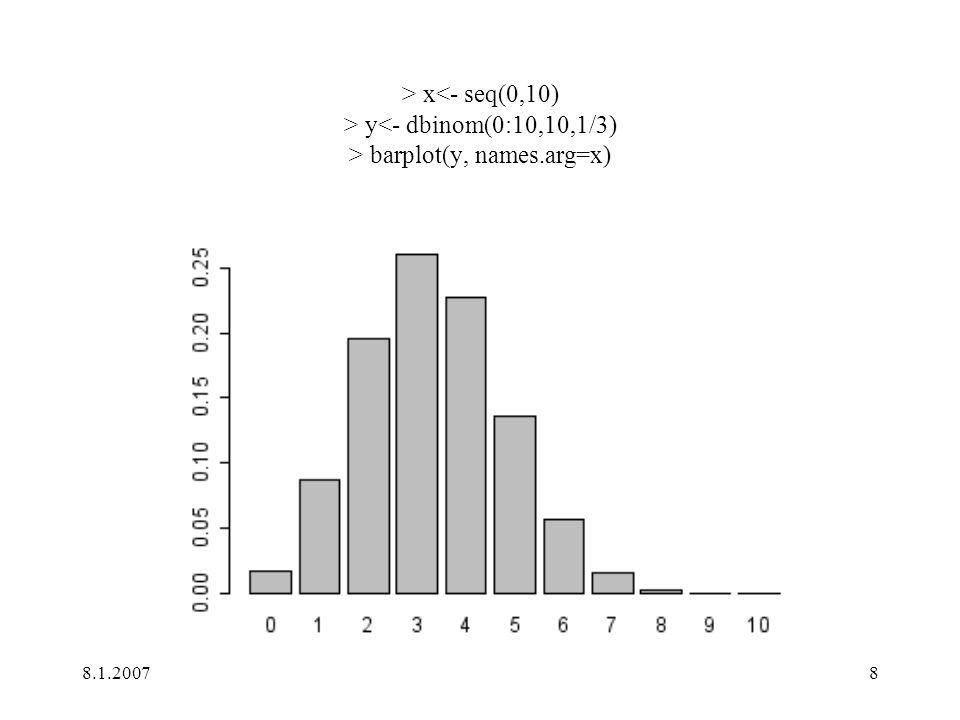 > x<- seq(0,10) > y<- dbinom(0:10,10,1/3) > barplot(y, names.arg=x)
