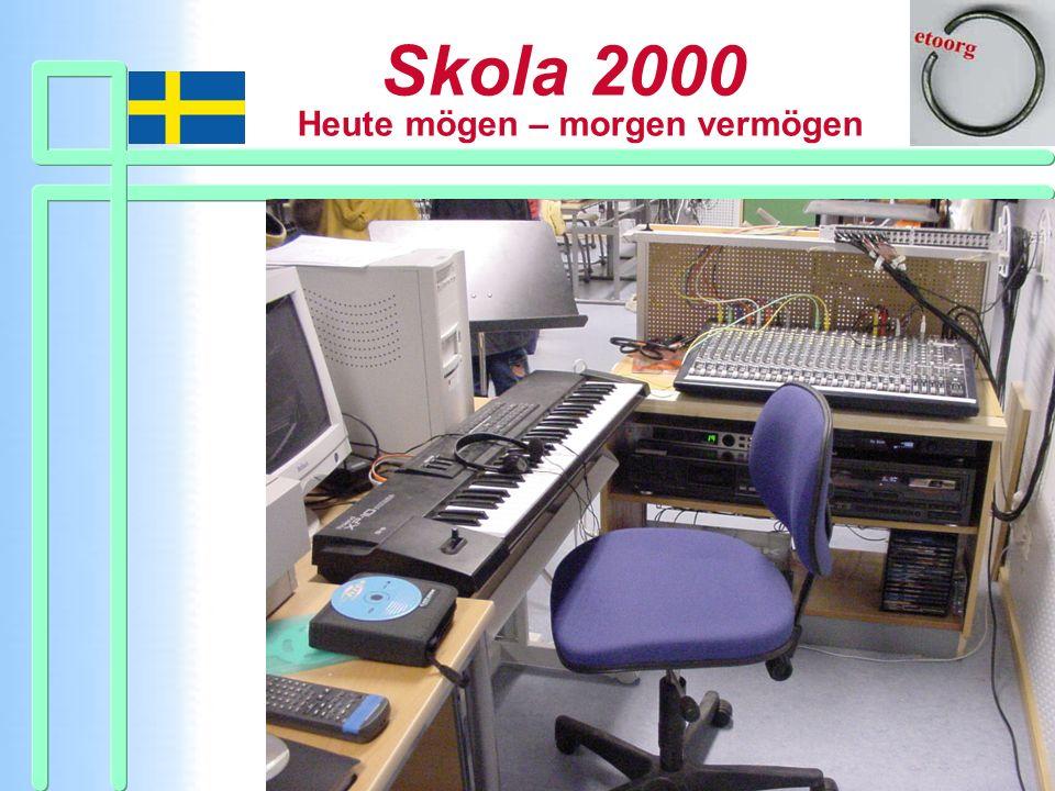 Ein kleines Musikstudio.