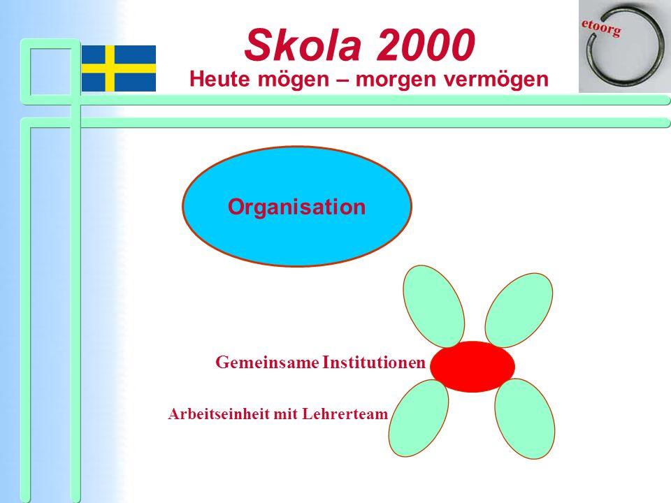 Organisation Gemeinsame Institutionen Arbeitseinheit mit Lehrerteam