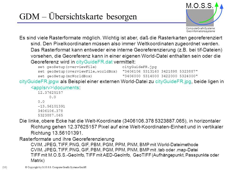 GDM – Übersichtskarte besorgen