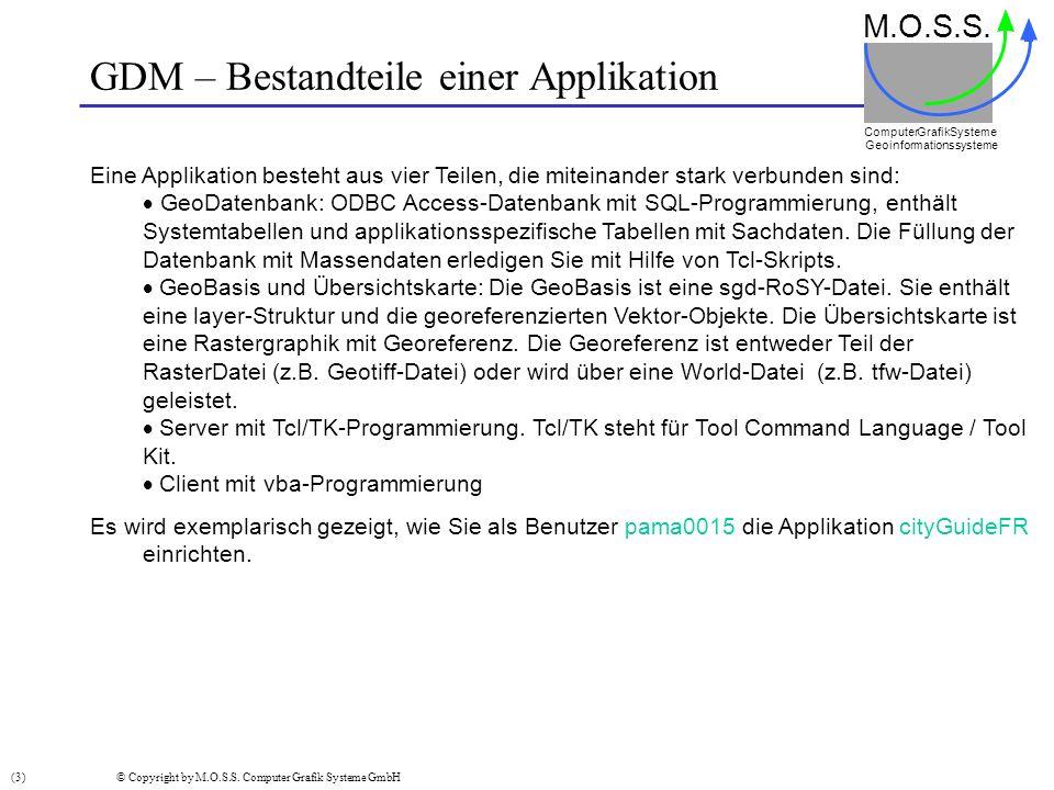 GDM – Bestandteile einer Applikation