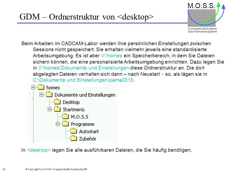 GDM – Ordnerstruktur von <desktop>