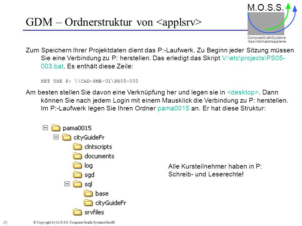 GDM – Ordnerstruktur von <applsrv>